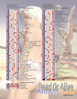 Dead or Alive Xtreme 2 Girl Gift Guide by VirtualAlex