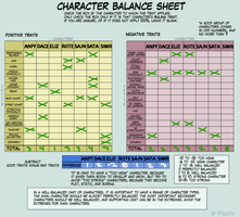 Character Balance Meme by Officer-1BDI