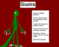 Gozira Profile by LRW0077