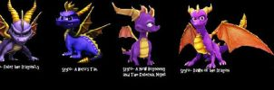 Spyro Banner With Titles by Sooty123