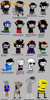 Homestuck according to me by pinkublu