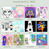 Art Summary 2012 by MikeyWayluver013