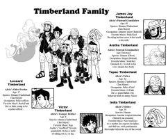 Timberland Family by ibroussardart
