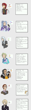Oc BL story Characters by LadyVentuswill