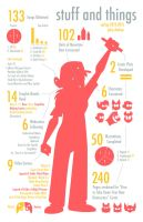 Spring to Spring Infographic by Spectrumelf