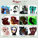 Artsummary of 2012 by MissLayira