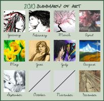 2010 Summary of Art meme by lmmi
