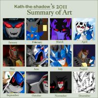2011 Summary by Kath-the-shadow