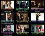 Alignment Chart: Leverage by Scavgraphics