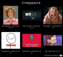 Creepypasta Meme by abacada123