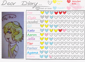 PI: Val's New Heart Chart by Angel-of-the-Lore