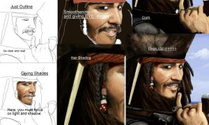 Tutorial for face detailings by ajishrocks
