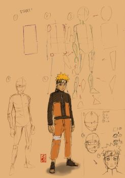 Naruto n basic anatomy tut. by sharingandevil
