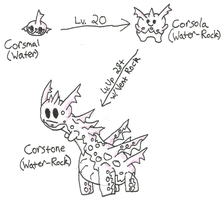Fakemon - Corsola Family by UltimateRidley