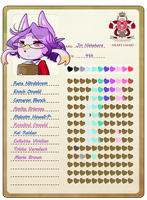 StM :: Heart Chart [Update] by TinyBuni