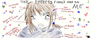 Final Effects by Asenva