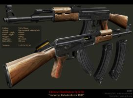 Chinese Type 56 AK-47 Clone by imWangChung