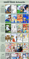 2003-2009 Improvement Meme. by taeshilh