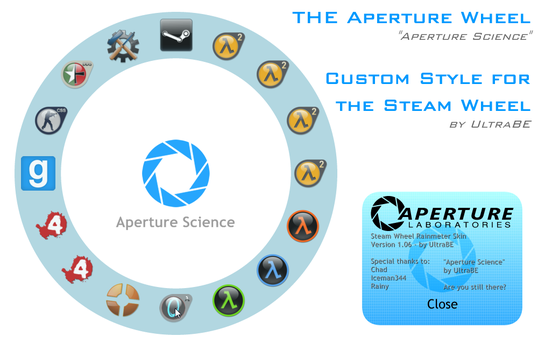 The Aperture Wheel - Style by UltraBE