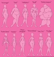 Female Body Type Chart vr 2.0 by Candy2021