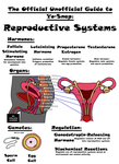 OUGTY: Reproductive Systems by Yo-Snap