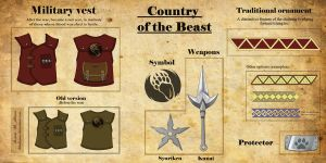 Info: Country of the Beast by lunxari