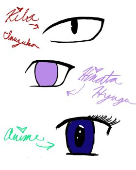 Eyes by KateElric
