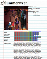 Summerween Review by mlp-vs-capcom