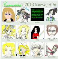 2013 Art Summary by karutimburtonfan