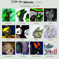 2012 summary of art by CosmicTacos
