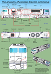 The anatomy of a diesel-electric locomotive by DounutCereal