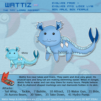 Wattiz no 007 by izka197