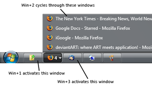 ActivateByNum: Win7 taskswitch by sw2