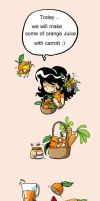 How Make Some Of orange Juice by tawfi2