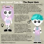 Goth Type 24: The Pastel Goth by Trellia