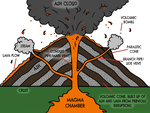 Volcano-diagram by T-Jackification