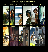 Year End Summary, 2010 by ashwara