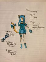 Mew BlueBerry Redesign by Winged-CatGirl-Kin