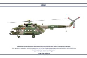 Mil Mi17 China 1 by WS-Clave
