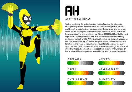 [3K] AH, the Artificial Human (KST) by CK-was-HERE