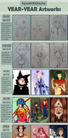 progress over the years by kyuubiXkitsune