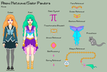 SM - Akemi Reference Sheet by theRainbowOverlord