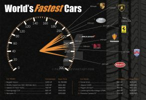 Fastest Cars by Pastran