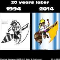 20 Years Later - Rhonda Raccoon by TheRealSneakers