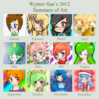 + 2012 Improvement Meme + by Wynter-San