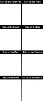 The Kiss Chart -Meme- by baraBEAT