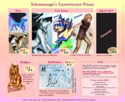 Price Chart by Schneeauge