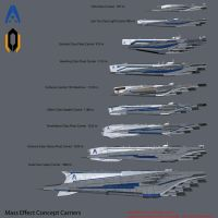 Mass Effect Concept Carriers - Alliance # Cerberus by reis1989