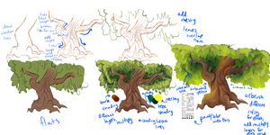 Gross tree tutorial by MissAbbeline