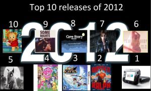 Top 10 releases of 2012 Meme by BlazeHeartPanther
